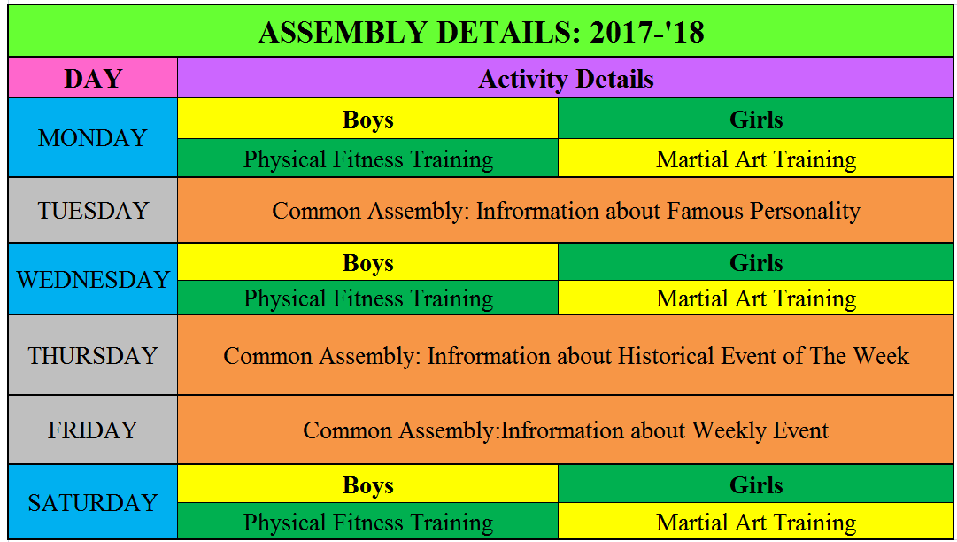 Assembly details of Classes 6-to-10