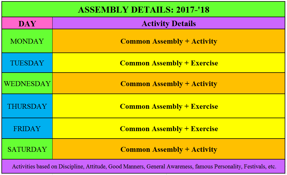 Assembly Details of classes 1 to 5